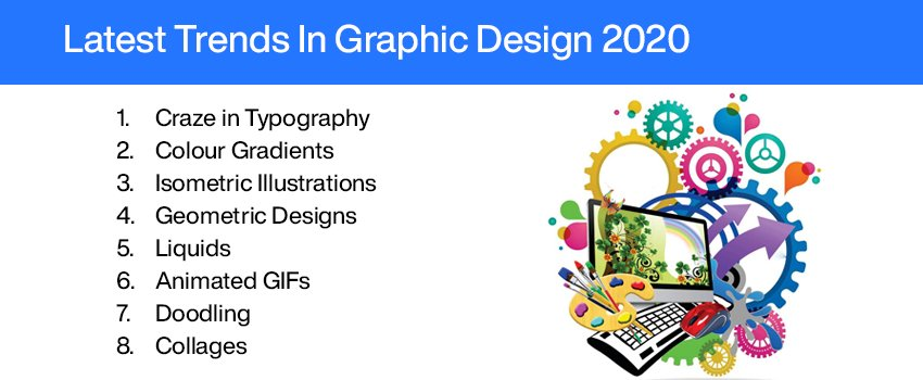 Latest Trends in Graphic Design 2020