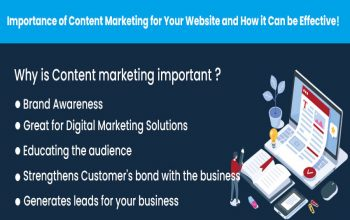 Importance of Content Marketing for Your Website and How it Can be Effective!